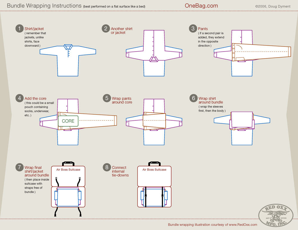 How to pack up your winter clothes for Best way to pack shirts